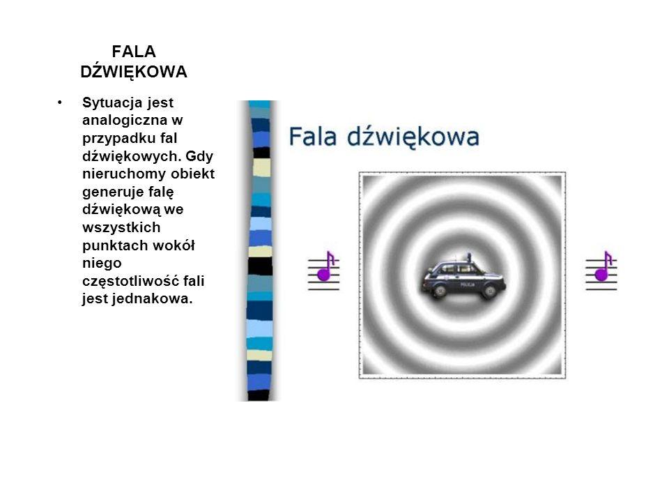JAK ROZCHODZI SIĘ FALA Gdy źródło fali zaczyna się poruszać kolejne grzbiety fal wysyłane są z różnych punktów. Tworzą one więc okręgi, których środki