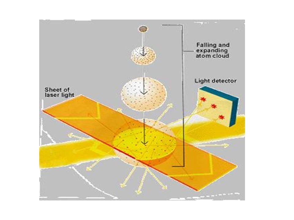 POMIAR TEMPERATURY Jak jednak zmierzyć faktyczną temperaturę atomów? Oczywiste jest, że wykorzystanie klasycznych termometrów jest niemożliwe. Wykorzy