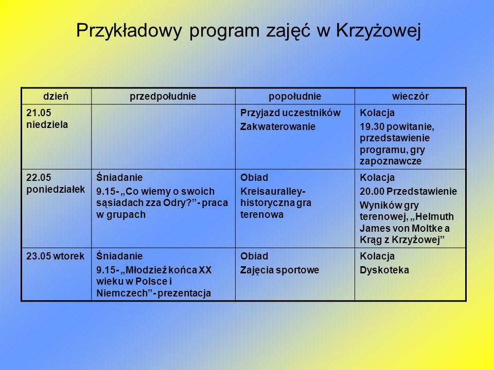 24.05 środa Śniadanie 9.15-10.45 Całodniowa wycieczka do Wrocławia Sondaż uliczny na temat: Jaka jest dzisiejsza młodzież.