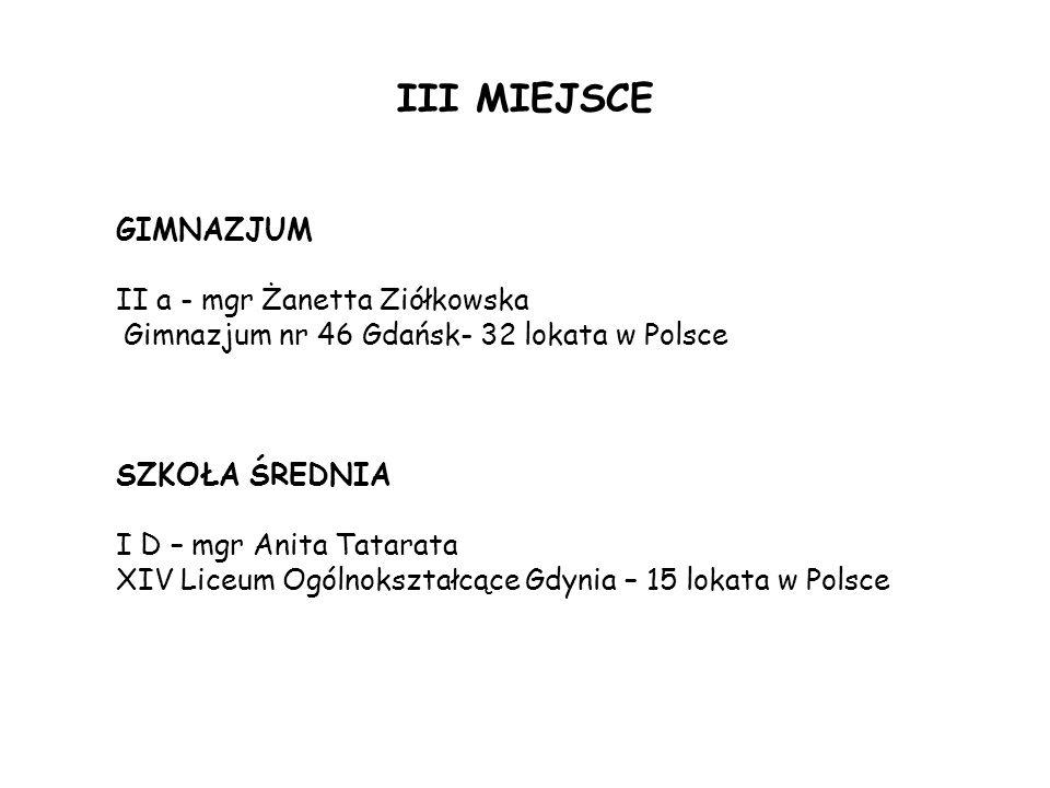 III MIEJSCE GIMNAZJUM II a - mgr Żanetta Ziółkowska Gimnazjum nr 46 Gdańsk- 32 lokata w Polsce SZKOŁA ŚREDNIA I D – mgr Anita Tatarata XIV Liceum Ogól