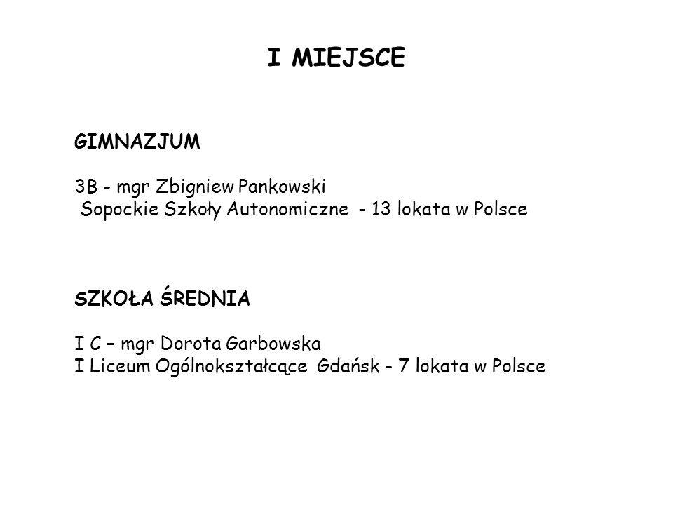 I MIEJSCE GIMNAZJUM 3B - mgr Zbigniew Pankowski Sopockie Szkoły Autonomiczne - 13 lokata w Polsce SZKOŁA ŚREDNIA I C – mgr Dorota Garbowska I Liceum O
