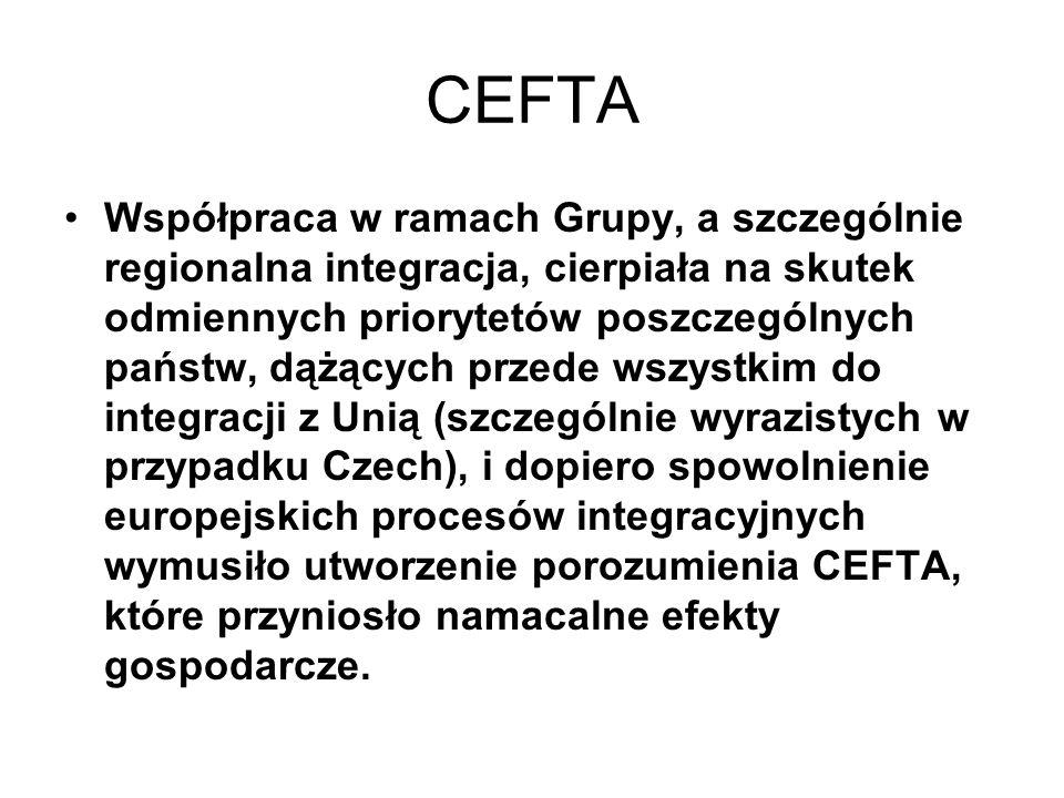 CEFTA Współpraca w ramach Grupy, a szczególnie regionalna integracja, cierpiała na skutek odmiennych priorytetów poszczególnych państw, dążących przed