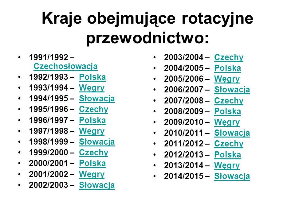 Kraje obejmujące rotacyjne przewodnictwo: 1991/1992 – CzechosłowacjaCzechosłowacja 1992/1993 – PolskaPolska 1993/1994 – WęgryWęgry 1994/1995 – Słowacj