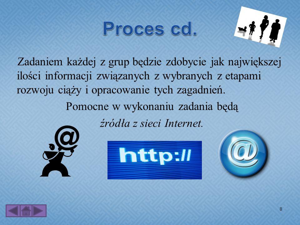 www.wsipnet.pl www.bryk.pl/Biologia/Człowiek www.psychologia-rozwoju-czlowieka.wyklady.pl www.edukacja.edux.pl www.studento.org www.dbc.wroc.pl Wikipedia, wolna encyklopedia Encyklopedia zdrowia 9
