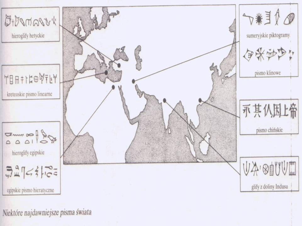 Ewolucji uległa także sama technika pisania.Egipcjanie pisali od prawej strony ku lewej.