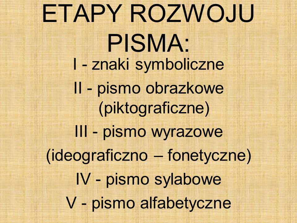 ETAPY ROZWOJU PISMA: I - znaki symboliczne II - pismo obrazkowe (piktograficzne) III - pismo wyrazowe (ideograficzno – fonetyczne) IV - pismo sylabowe V - pismo alfabetyczne