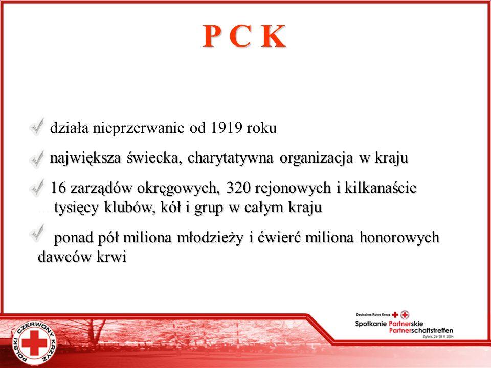 Dożywianie W 2003 roku Polski Czerwony Krzyż wydał 1.047.531 posiłków D Dożywianie prowadzone było w: 4 400 szkołach w których wydano 371.947 posiłków 38 stołówkach i jadłodajniach gdzie wydano 470.443 posiłków 28 ośrodkach opiekuńczych PCK - wydano tam 205.141 posiłków Kwota, którą Zarządy Okręgowe i Rejonowe wydały na dożywianie wyniosła 1.962.845 zł.