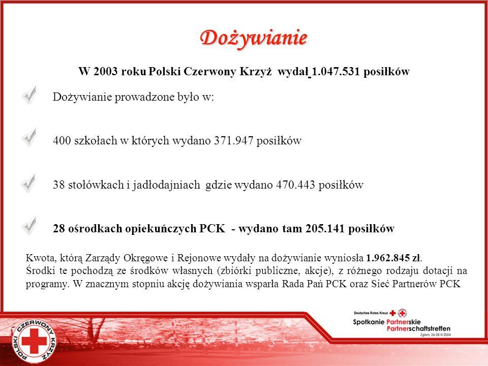Dożywianie W 2003 roku Polski Czerwony Krzyż wydał 1.047.531 posiłków D Dożywianie prowadzone było w: 4 400 szkołach w których wydano 371.947 posiłków