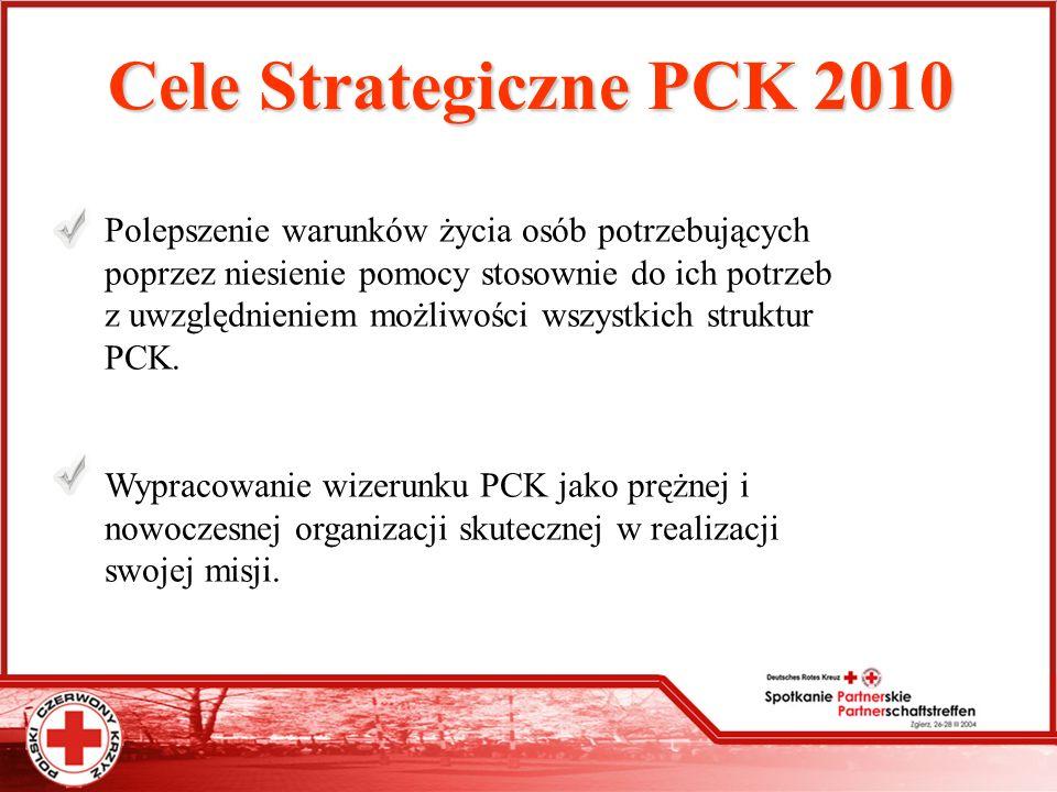 Cele Strategiczne PCK 2010 Polepszenie warunków życia osób potrzebujących poprzez niesienie pomocy stosownie do ich potrzeb z uwzględnieniem możliwośc