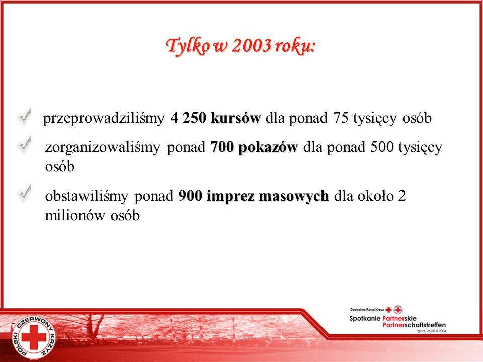 Tylko w 2003 roku: przeprowadziliśmy 4 250 kursów dla ponad 75 tysięcy osób zorganizowaliśmy ponad 7 77 700 pokazów dla ponad 500 tysięcy.....osób obs