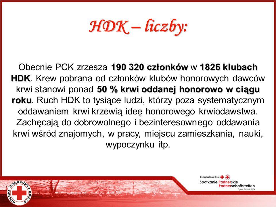 HDK – liczby: Obecnie PCK zrzesza 190 190 320 członków w 1826 klubach HDK HDK. Krew pobrana od członków klubów honorowych dawców krwi stanowi ponad 50
