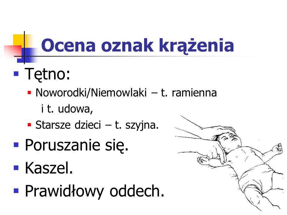Ocena oznak krążenia Tętno: Noworodki/Niemowlaki – t. ramienna i t. udowa, Starsze dzieci – t. szyjna. Poruszanie się. Kaszel. Prawidłowy oddech.