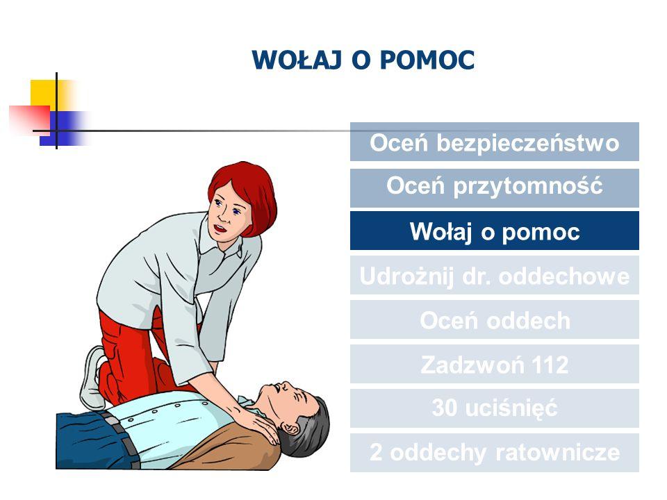 WOŁAJ O POMOC Oceń bezpieczeństwo Oceń przytomność Wołaj o pomoc Udrożnij dr. oddechowe Oceń oddech Zadzwoń 112 30 uciśnięć 2 oddechy ratownicze