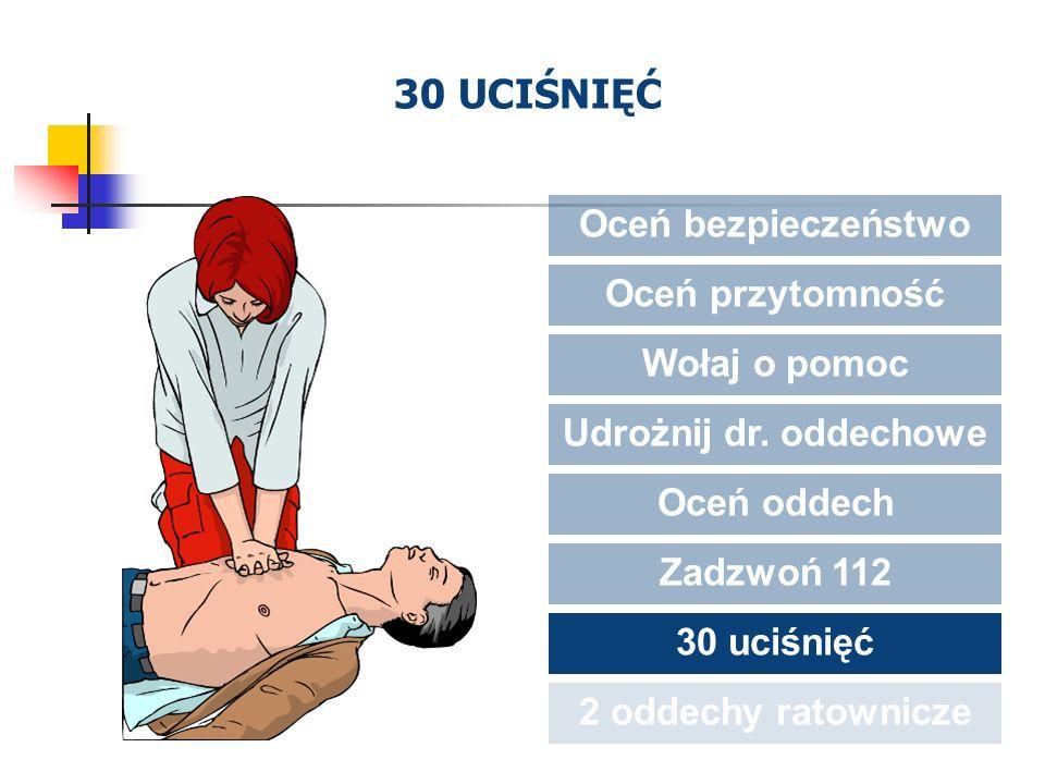 30 UCIŚNIĘĆ Oceń bezpieczeństwo Oceń przytomność Wołaj o pomoc Udrożnij dr. oddechowe Oceń oddech Zadzwoń 112 30 uciśnięć 2 oddechy ratownicze