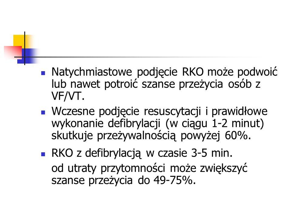 Natychmiastowe podjęcie RKO może podwoić lub nawet potroić szanse przeżycia osób z VF/VT. Wczesne podjęcie resuscytacji i prawidłowe wykonanie defibry