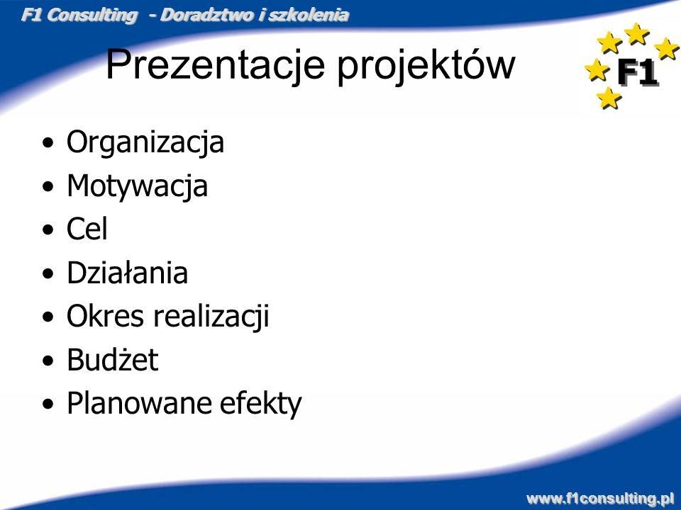 F1 Consulting - Doradztwo i szkolenia www.f1consulting.pl Prezentacje projektów Organizacja Motywacja Cel Działania Okres realizacji Budżet Planowane