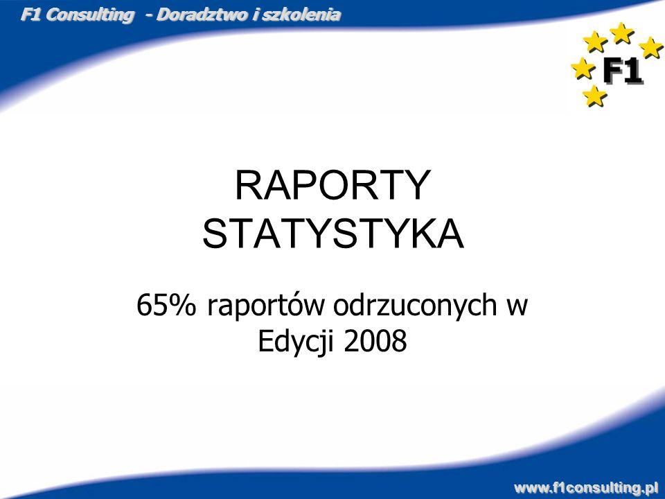 F1 Consulting - Doradztwo i szkolenia www.f1consulting.pl RAPORTY STATYSTYKA 65% raportów odrzuconych w Edycji 2008