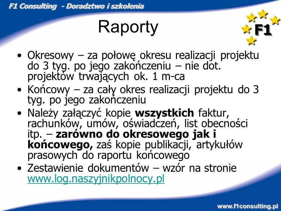 F1 Consulting - Doradztwo i szkolenia www.f1consulting.pl Raporty Okresowy – za połowę okresu realizacji projektu do 3 tyg. po jego zakończeniu – nie
