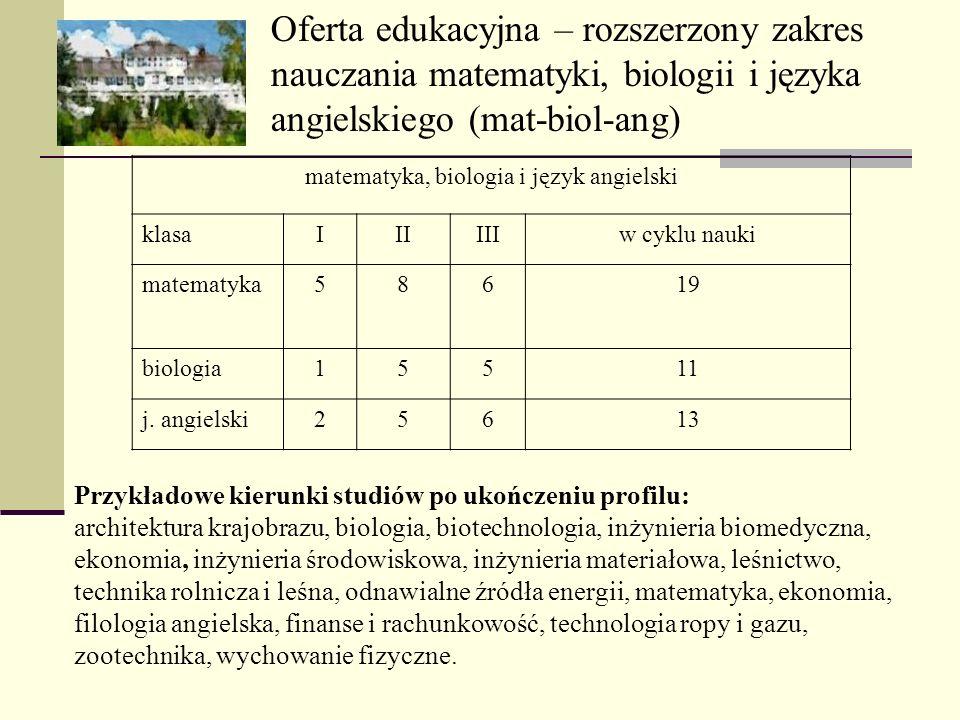Oferta edukacyjna – rozszerzony zakres nauczania matematyki, biologii i języka angielskiego (mat-biol-ang) matematyka, biologia i język angielski klas