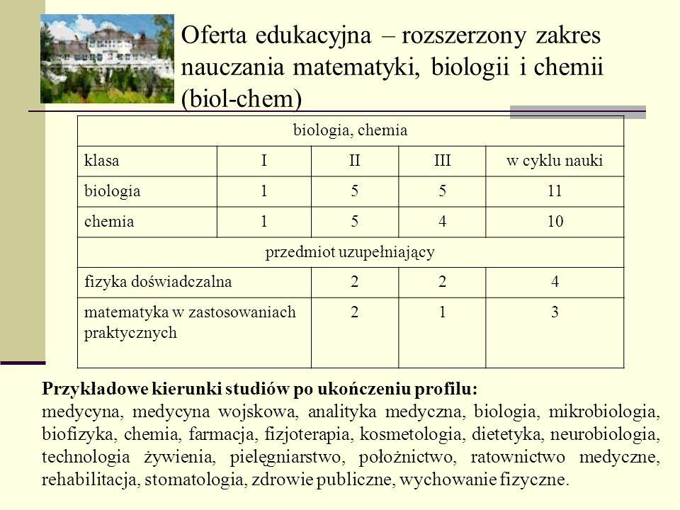 Oferta edukacyjna – rozszerzony zakres nauczania matematyki, biologii i chemii (biol-chem) biologia, chemia klasaIIIIIIw cyklu nauki biologia15511 che