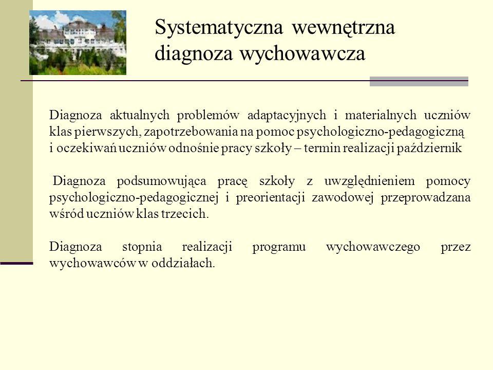Systematyczna wewnętrzna diagnoza wychowawcza Diagnoza aktualnych problemów adaptacyjnych i materialnych uczniów klas pierwszych, zapotrzebowania na p