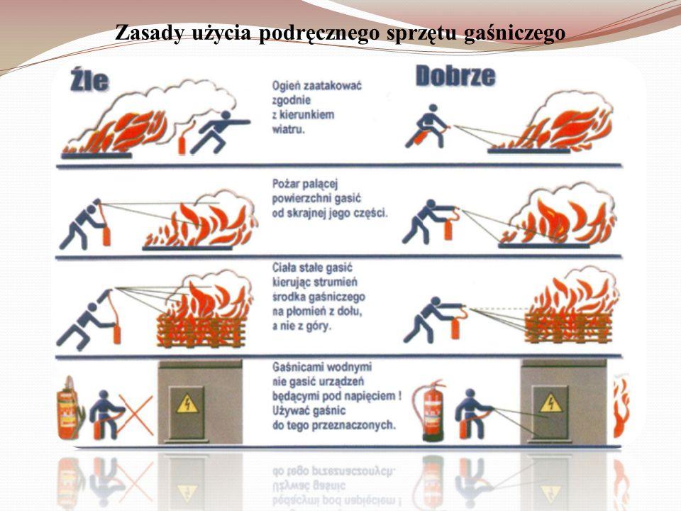 Zasady użycia podręcznego sprzętu gaśniczego