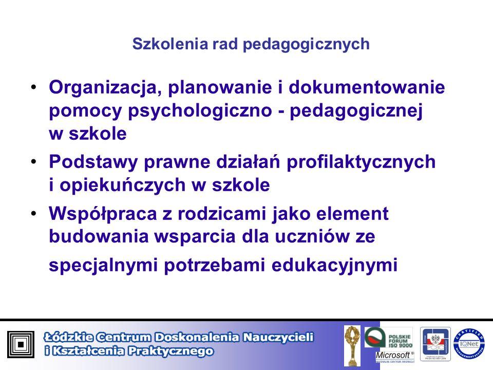 Szkolenia rad pedagogicznych Organizacja, planowanie i dokumentowanie pomocy psychologiczno - pedagogicznej w szkole Podstawy prawne działań profilakt