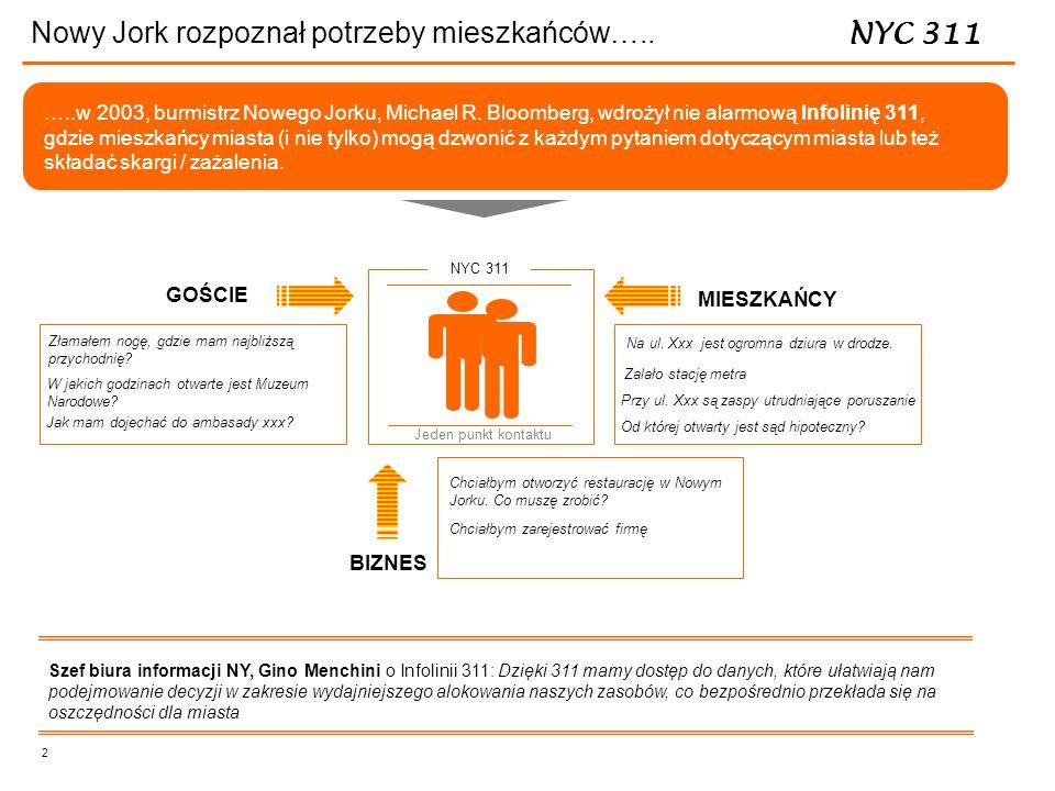 2 Nowy Jork rozpoznał potrzeby mieszkańców….. …..w 2003, burmistrz Nowego Jorku, Michael R. Bloomberg, wdrożył nie alarmową Infolinię 311, gdzie miesz
