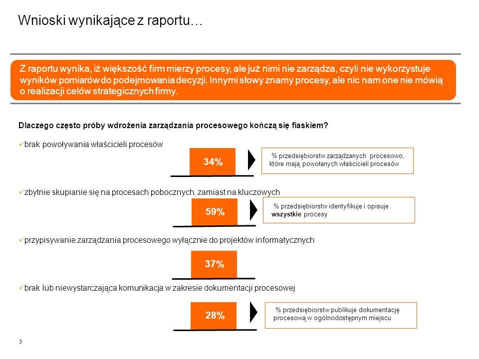 3 Wnioski wynikające z raportu… Z raportu wynika, iż większość firm mierzy procesy, ale już nimi nie zarządza, czyli nie wykorzystuje wyników pomiarów