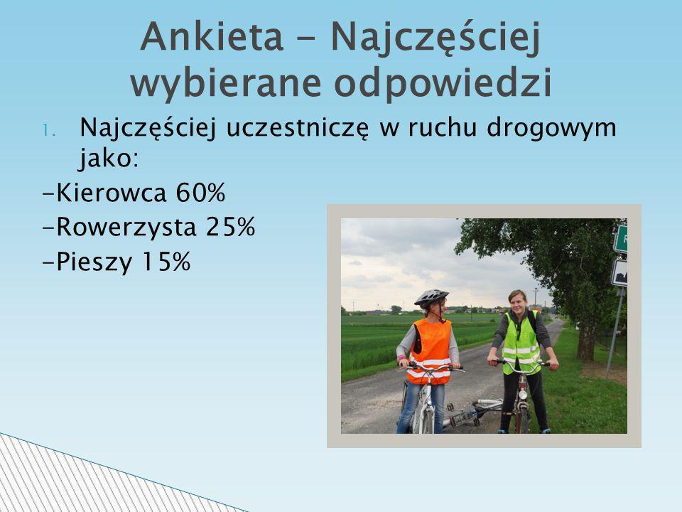 1. Najczęściej uczestniczę w ruchu drogowym jako: -Kierowca 60% -Rowerzysta 25% -Pieszy 15% Ankieta - Najczęściej wybierane odpowiedzi