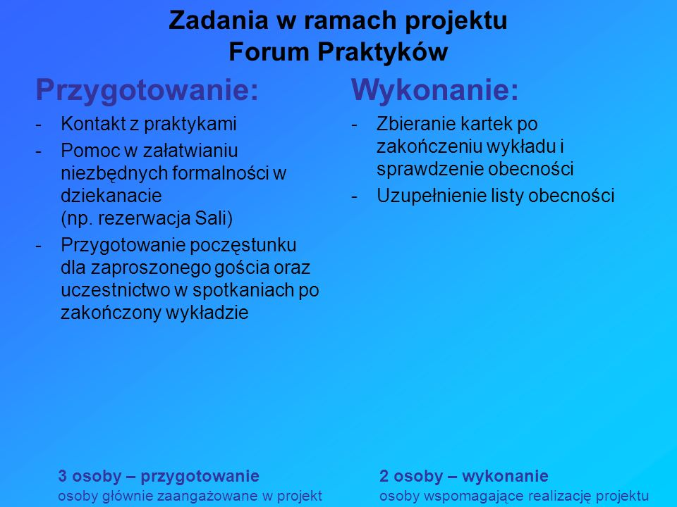 Zadania w ramach projektu Forum Praktyków Przygotowanie: -Kontakt z praktykami -Pomoc w załatwianiu niezbędnych formalności w dziekanacie (np.