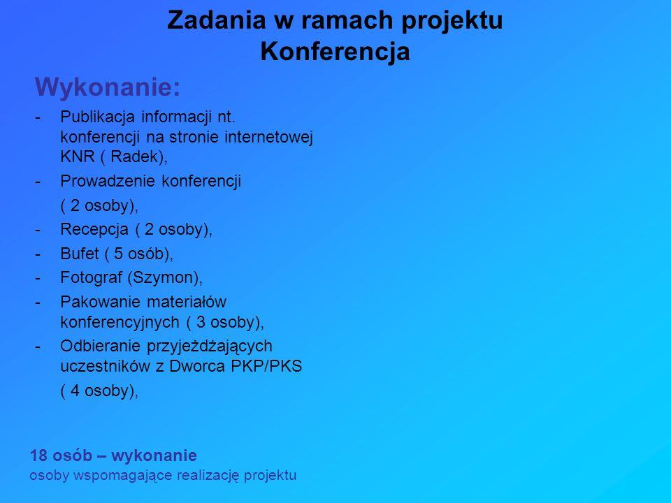 Zadania w ramach projektu Konferencja Wykonanie: -Publikacja informacji nt.