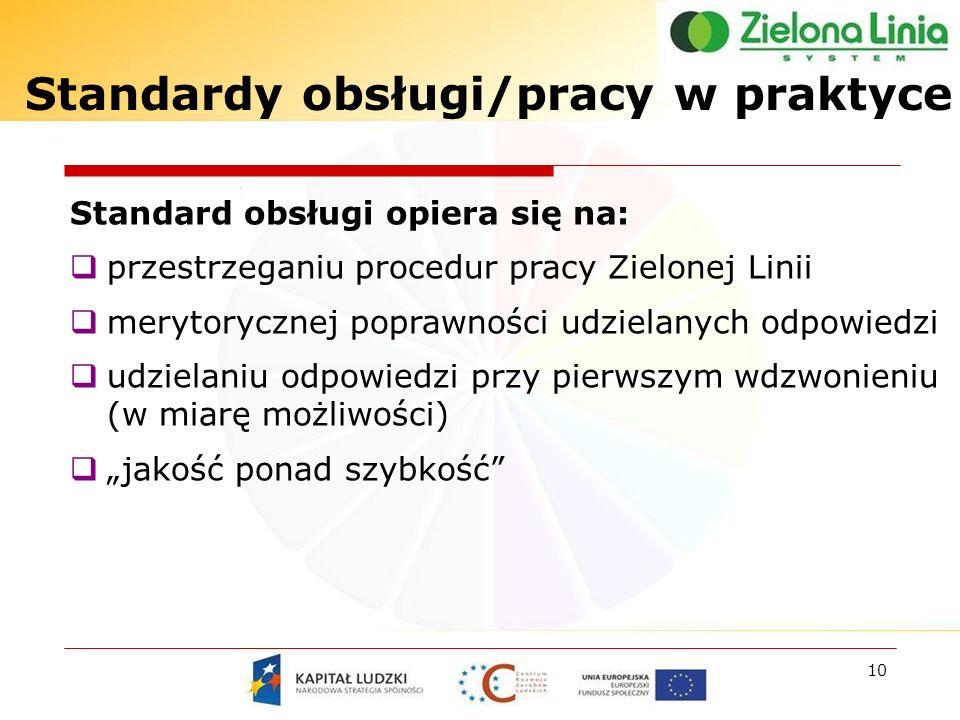 10 Standardy obsługi/pracy w praktyce Standard obsługi opiera się na: przestrzeganiu procedur pracy Zielonej Linii merytorycznej poprawności udzielanych odpowiedzi udzielaniu odpowiedzi przy pierwszym wdzwonieniu (w miarę możliwości) jakość ponad szybkość