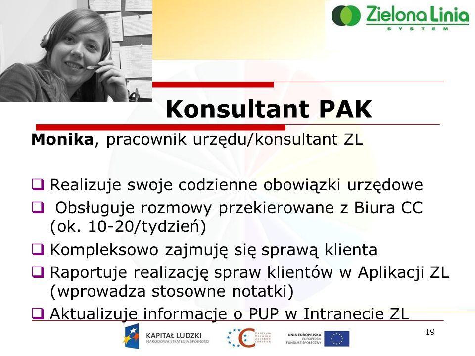 Konsultant PAK Monika, pracownik urzędu/konsultant ZL Realizuje swoje codzienne obowiązki urzędowe Obsługuje rozmowy przekierowane z Biura CC (ok.