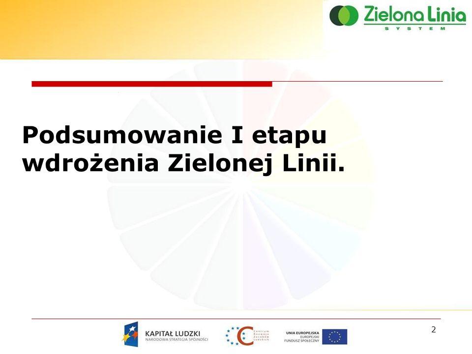 2 Podsumowanie I etapu wdrożenia Zielonej Linii.