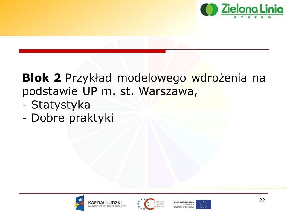 22 Blok 2 Przykład modelowego wdrożenia na podstawie UP m.