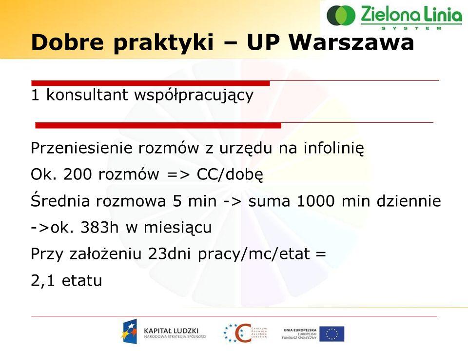 Dobre praktyki – UP Warszawa 1 konsultant współpracujący Przeniesienie rozmów z urzędu na infolinię Ok.