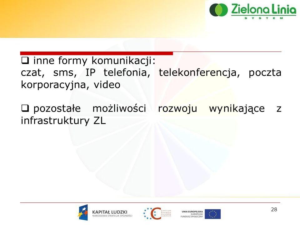 28 inne formy komunikacji: czat, sms, IP telefonia, telekonferencja, poczta korporacyjna, video pozostałe możliwości rozwoju wynikające z infrastruktury ZL