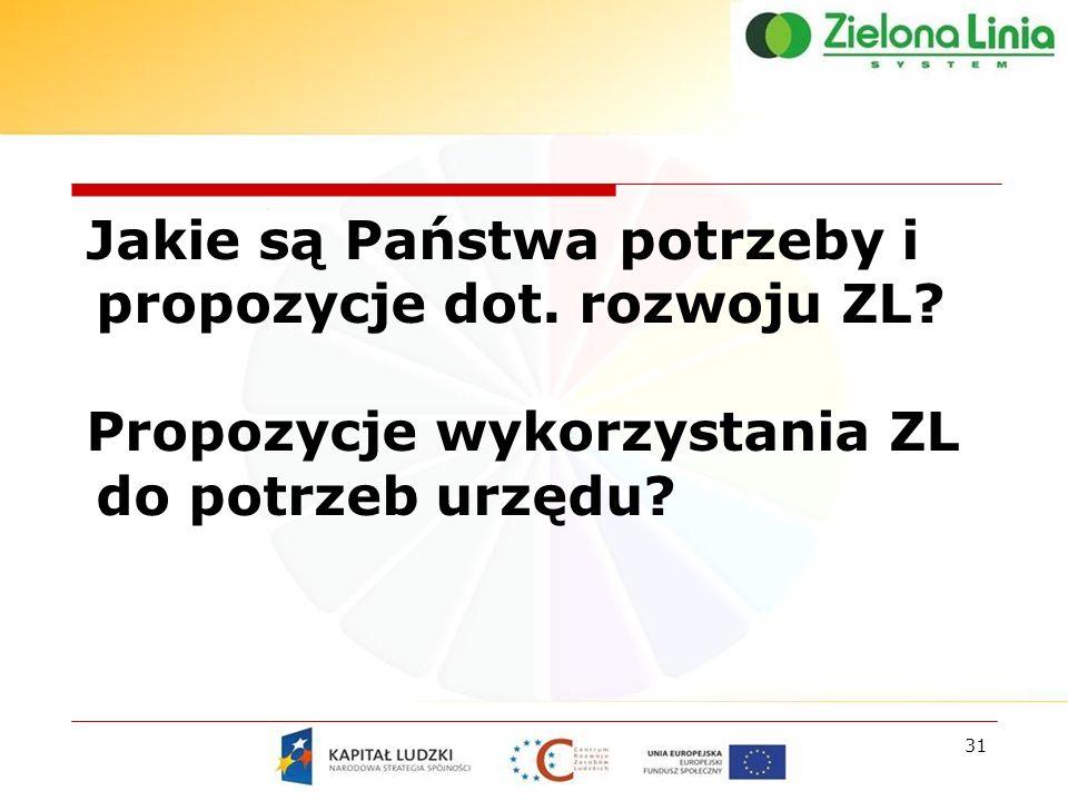 31 Jakie są Państwa potrzeby i propozycje dot. rozwoju ZL.