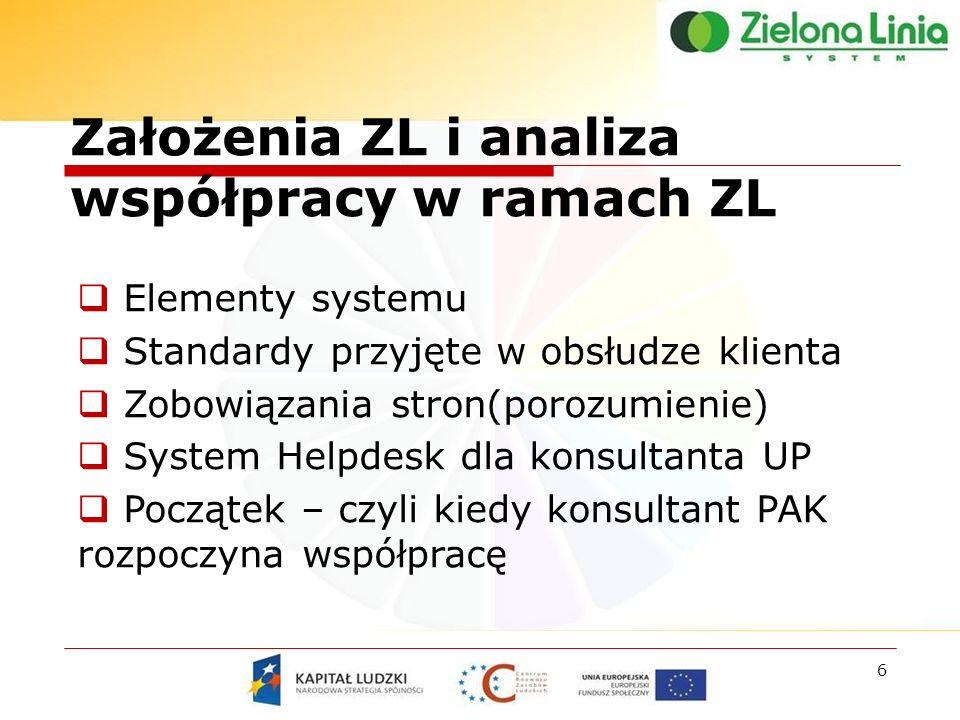 Założenia ZL i analiza współpracy w ramach ZL 6 Elementy systemu Standardy przyjęte w obsłudze klienta Zobowiązania stron(porozumienie) System Helpdesk dla konsultanta UP Początek – czyli kiedy konsultant PAK rozpoczyna współpracę