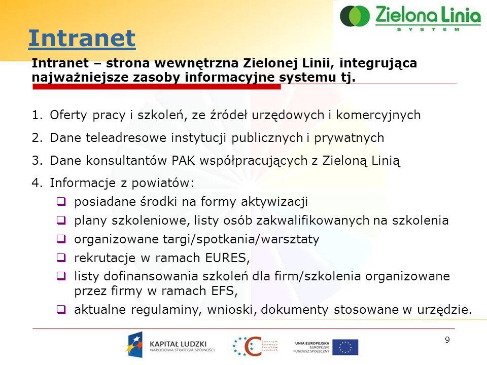 9 Intranet – strona wewnętrzna Zielonej Linii, integrująca najważniejsze zasoby informacyjne systemu tj.