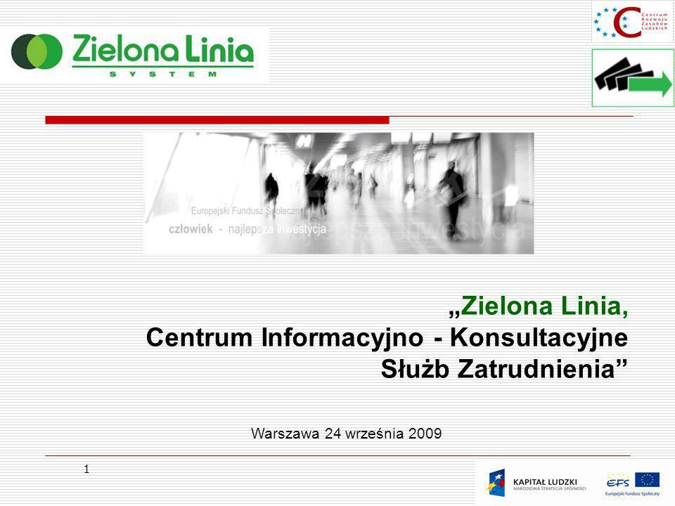 Zielona Linia, Centrum Informacyjno - Konsultacyjne Służb Zatrudnienia 22 1.6 Elementy Doradztwa zawodowego Objaśnienie: Doradztwo na odległość obejmuje elementy doradztwa zawodowego realizowane przez wyspecjalizowanych konsultantów CC-ZL oraz konsultantów lokalnych i specjalistów z CIiPKZ.