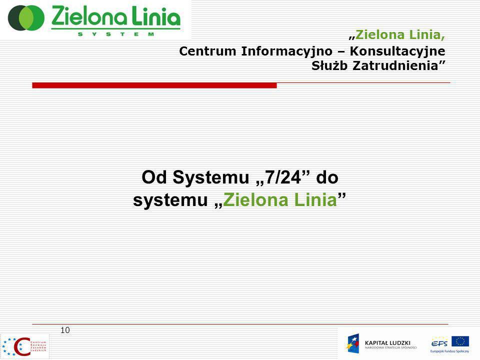 Zielona Linia, Centrum Informacyjno – Konsultacyjne Służb Zatrudnienia 10 Od Systemu 7/24 do systemu Zielona Linia