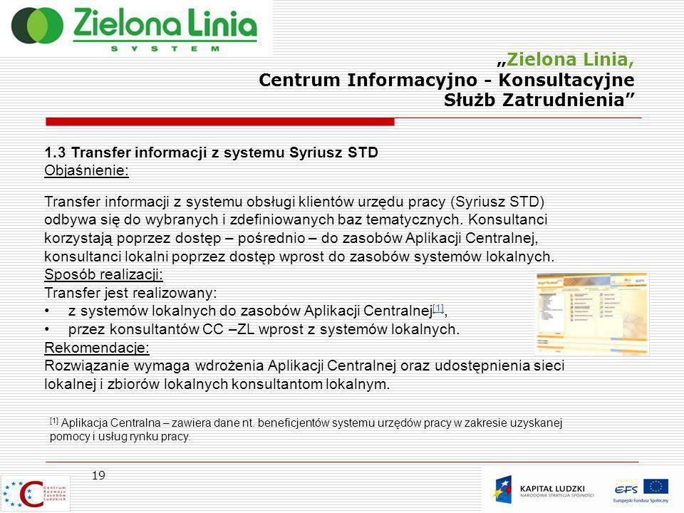 Zielona Linia, Centrum Informacyjno - Konsultacyjne Służb Zatrudnienia 19 1.3 Transfer informacji z systemu Syriusz STD Objaśnienie: Transfer informac