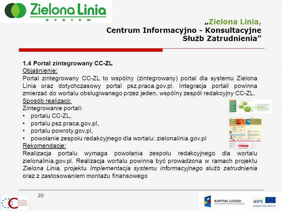 Zielona Linia, Centrum Informacyjno - Konsultacyjne Służb Zatrudnienia 20 1.4 Portal zintegrowany CC-ZL Objaśnienie: Portal zintegrowany CC-ZL to wspó