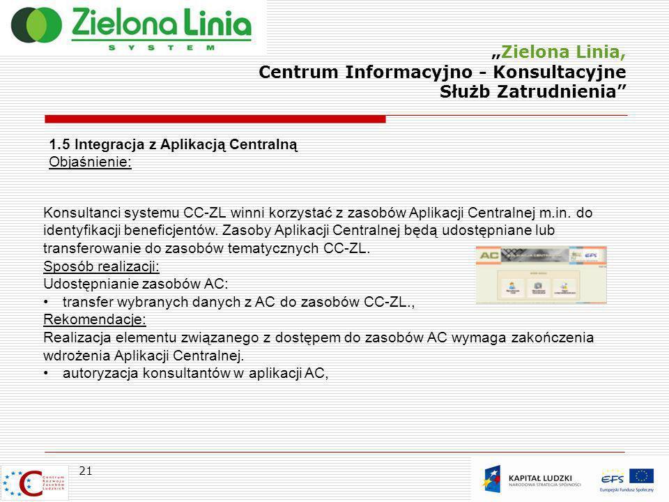 Zielona Linia, Centrum Informacyjno - Konsultacyjne Służb Zatrudnienia 21 1.5 Integracja z Aplikacją Centralną Objaśnienie: Konsultanci systemu CC-ZL