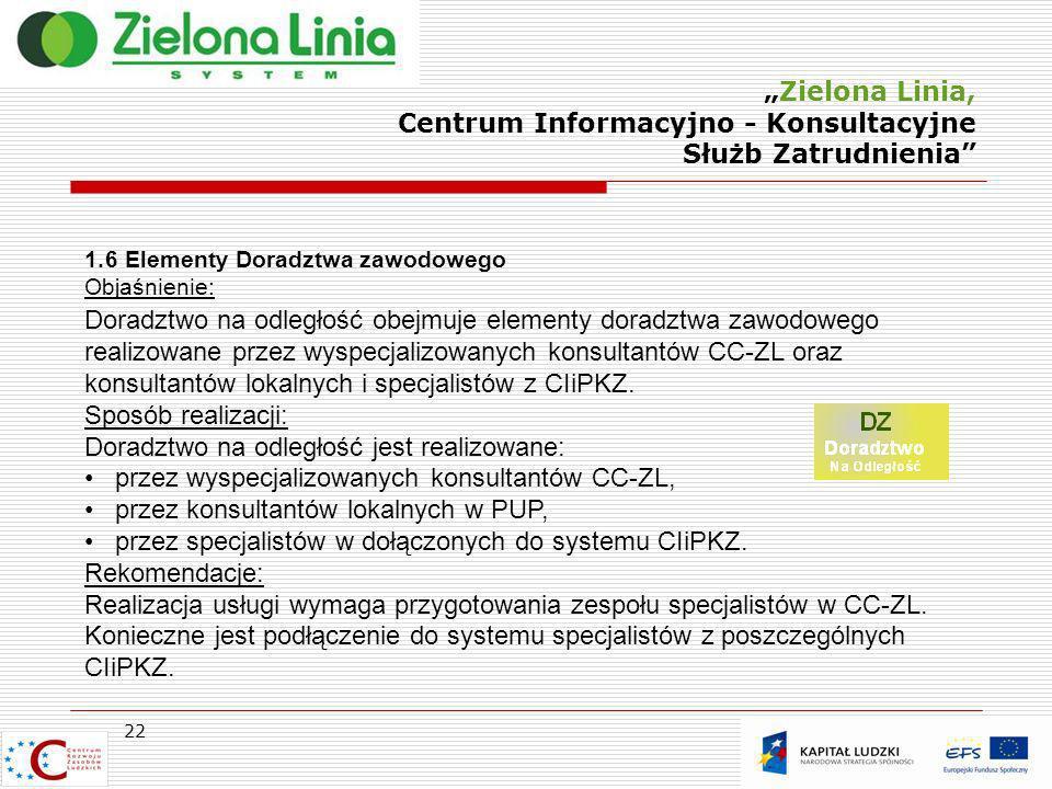 Zielona Linia, Centrum Informacyjno - Konsultacyjne Służb Zatrudnienia 22 1.6 Elementy Doradztwa zawodowego Objaśnienie: Doradztwo na odległość obejmu