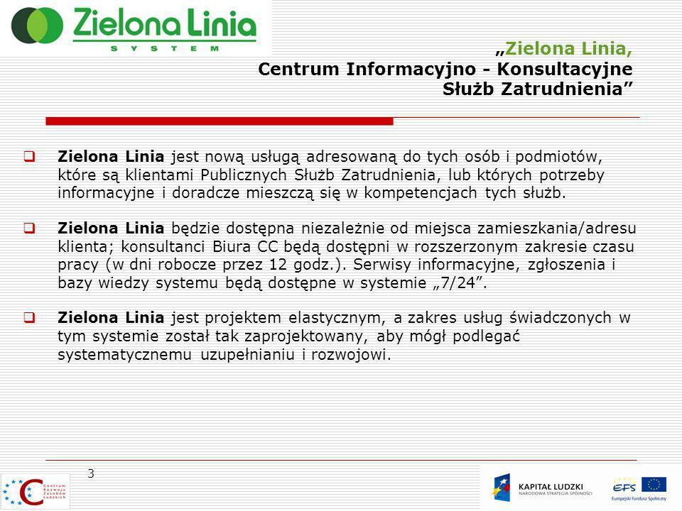 Zielona Linia, Centrum Informacyjno - Konsultacyjne Służb Zatrudnienia Zielona Linia jest nową usługą adresowaną do tych osób i podmiotów, które są kl
