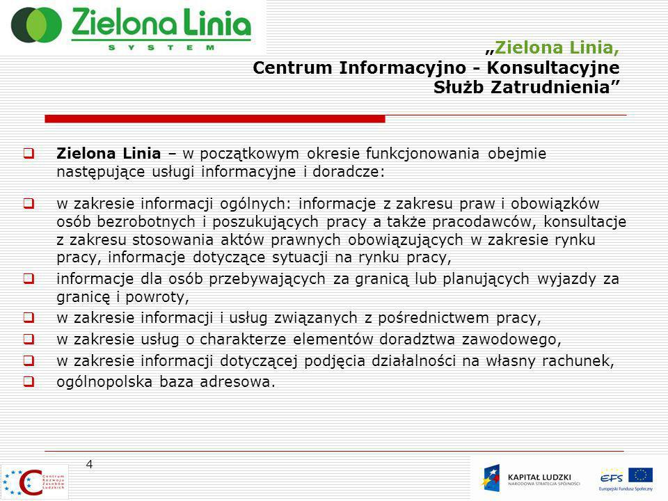 Zielona Linia, Centrum Informacyjno - Konsultacyjne Służb Zatrudnienia Zielona Linia jest zaprojektowana jako usługa contact center wykorzystująca najnowsze rozwiązania techniczne i technologiczne oraz dostępne już zasoby i narzędzia IT służb zatrudnienia i Ministerstwa Pracy i Polityki Społecznej Zielona Linia to jednolite centrum informacyjno-konsultacyjne identyfikowane jednoznacznie przez: ogólnie dostępną sieć telefoniczną, adres internetowy dla usług specjalistycznych, Zielona Linia wykorzysta już istniejące zasoby i narzędzia, w tym: portal Publicznych Służb Zatrudnienia, ogólnopolski system internetowego pośrednictwa pracy – internetową bazę ofert pracy, system informacji o standardach zawodów i specjalności, komputerowe systemy doradztwa i informacji zawodowej, istniejące portale informacyjne MPiPS, zakresy informacyjne systemów obsługi bezrobotnych stosowanych w jednostkach powiatowych, Zielona Linia wprowadzi nowe usługi, w tym: instruktaże i szkolenia wykorzystujące technologie e-Learningu, dodatkowe bazy danych.