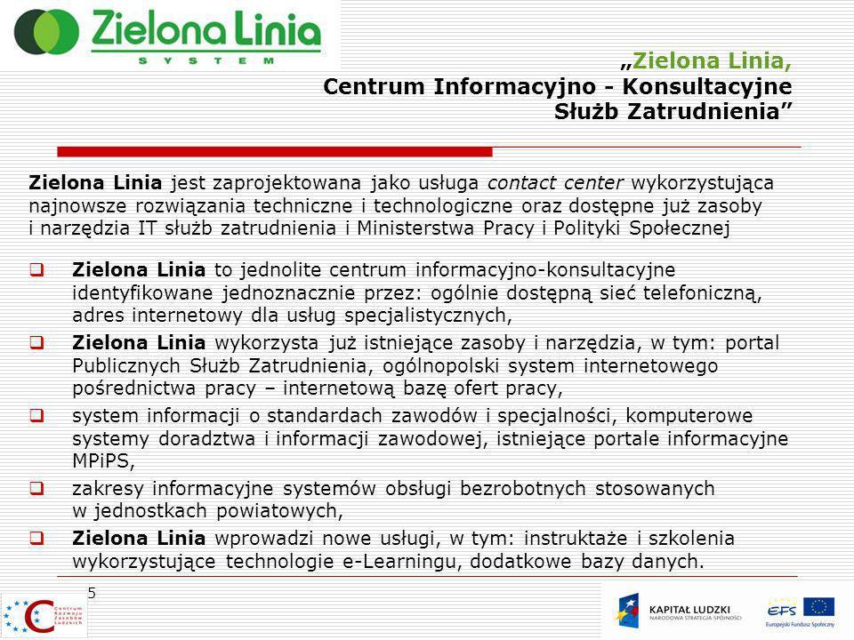 Zielona Linia, Centrum Informacyjno - Konsultacyjne Służb Zatrudnienia Zielona Linia jest zaprojektowana jako usługa contact center wykorzystująca naj